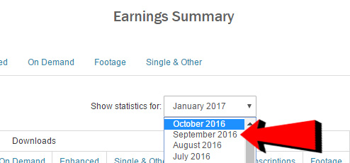 Shutterstock sales statistics