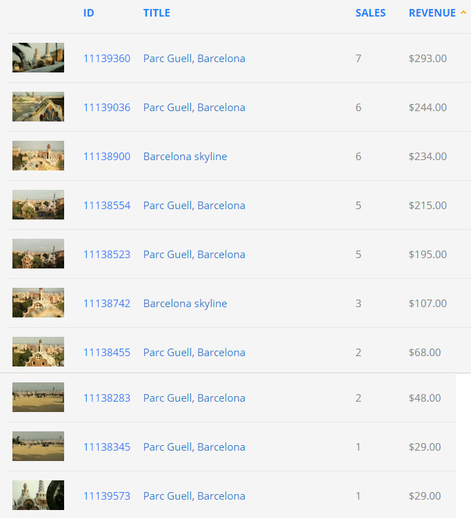 Earnings on Pond5 of stock footage created at Parc Guell in Barcelona