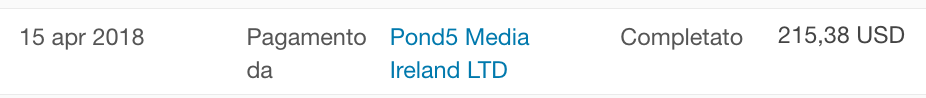 Pond5 memberhsip area payment
