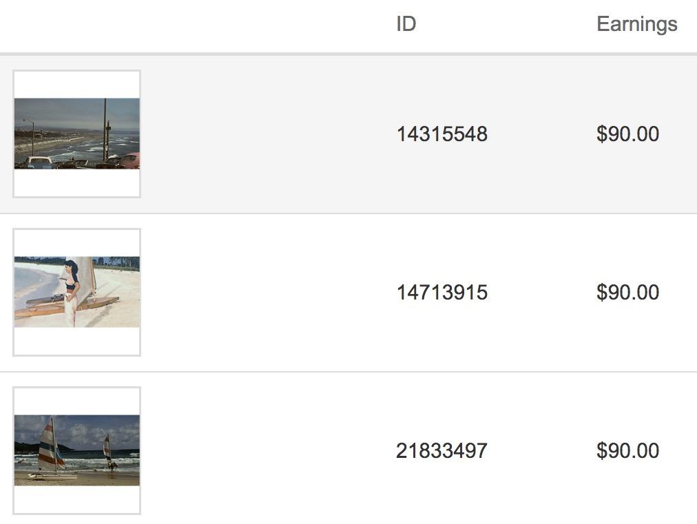 Extended licenses sales on Shutterstock