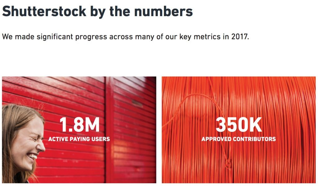Number of Shutterstock's contributors for stock images and stock footage