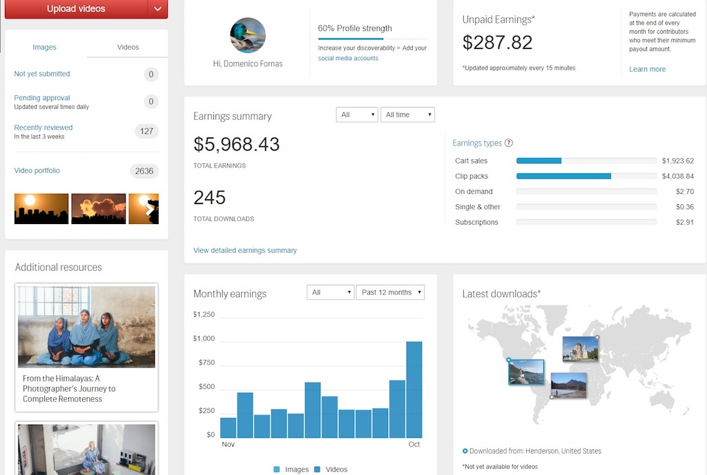Shutterstock sales report